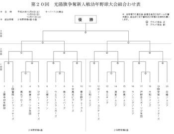 第20回光陽旗トーナメント.jpg